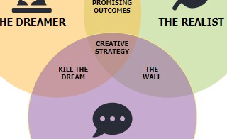 diagrams.diagram-templates.disneys-creative-strategy