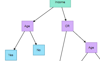 diagrams.diagram-templates.decision-tree