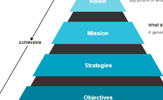 diagrams.diagram-templates.vision-and-strategy