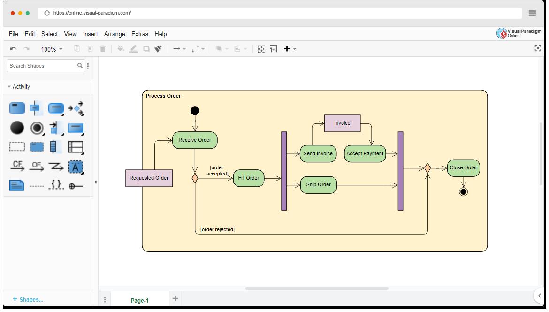 Online Activity Diagram Tool