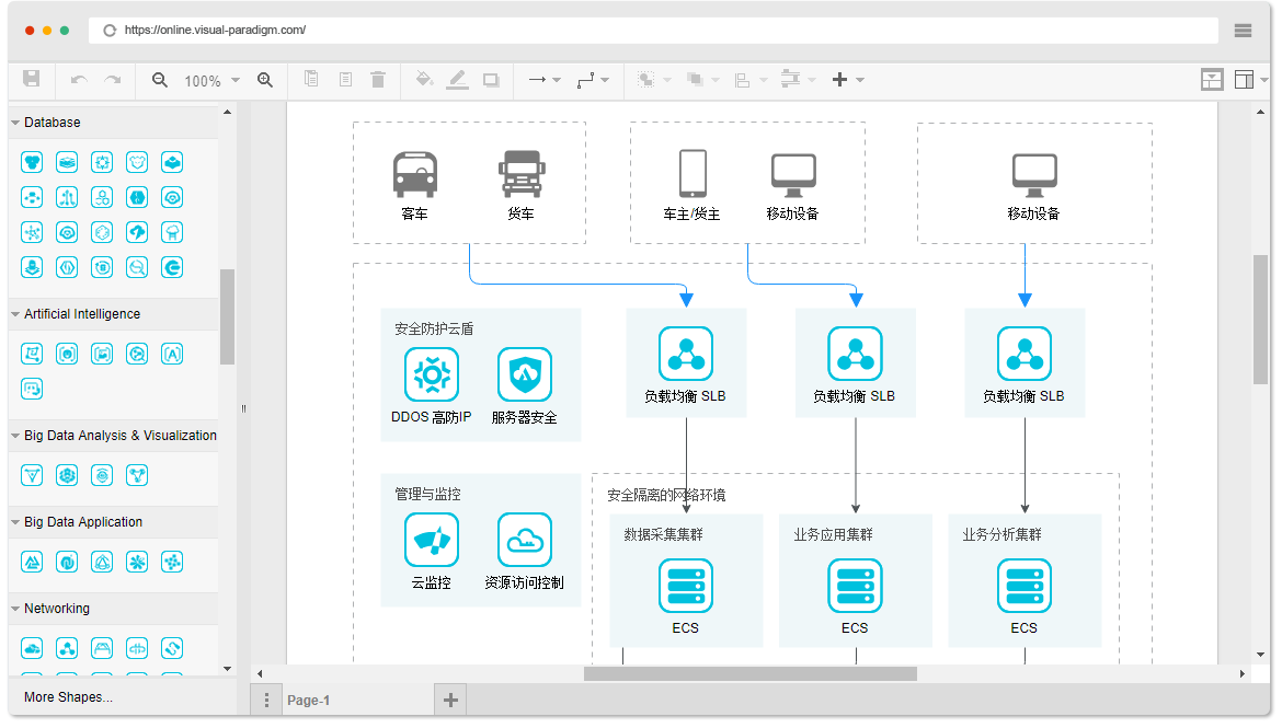 Alibaba cloud architecture diagram software alibaba cloud architecture diagram example vehicle interconnect solutions alibaba cloud ccuart Choice Image