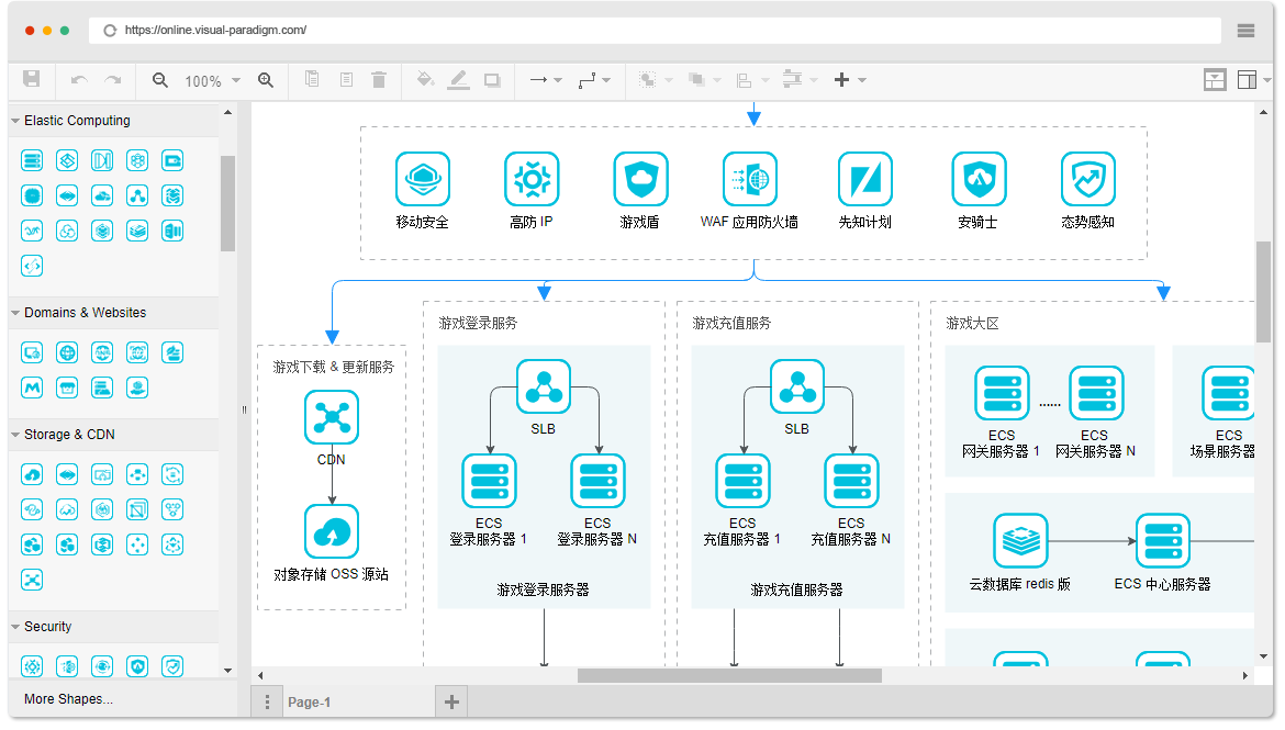 Logiciel Diagramme Architecture Cloud Alibaba