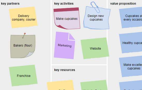 Business Model Canvas Software