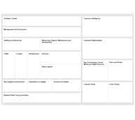 Digital Strategy Canvas