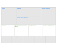 Healthcare Lean Canvas