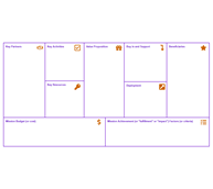 Mission Model Canvas