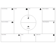 Product Design Canvas