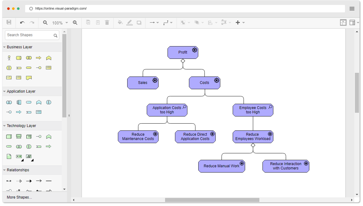 Online archimate diagram tool archimate diagram example goal viewpoint ccuart Choice Image