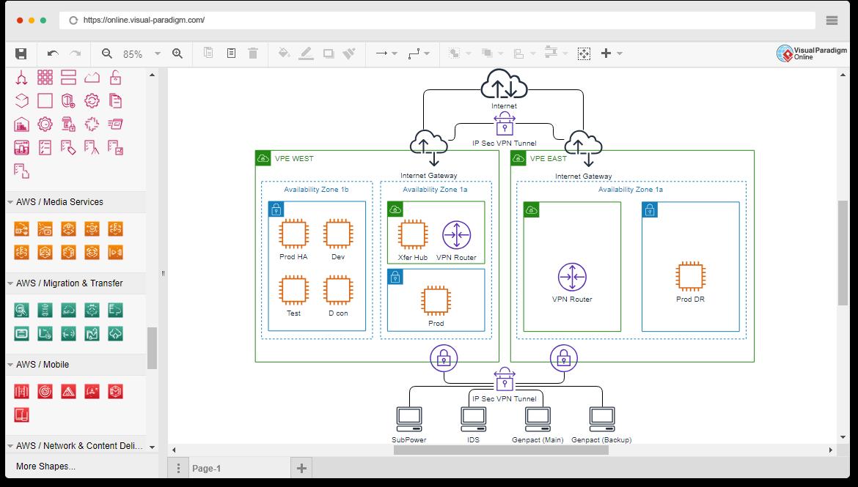 Free AWS Architecture Diagram Tool