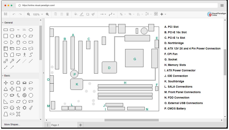 Software De Diagrama De Bloques