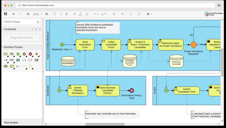 Outil Diagramme BPMN en ligne