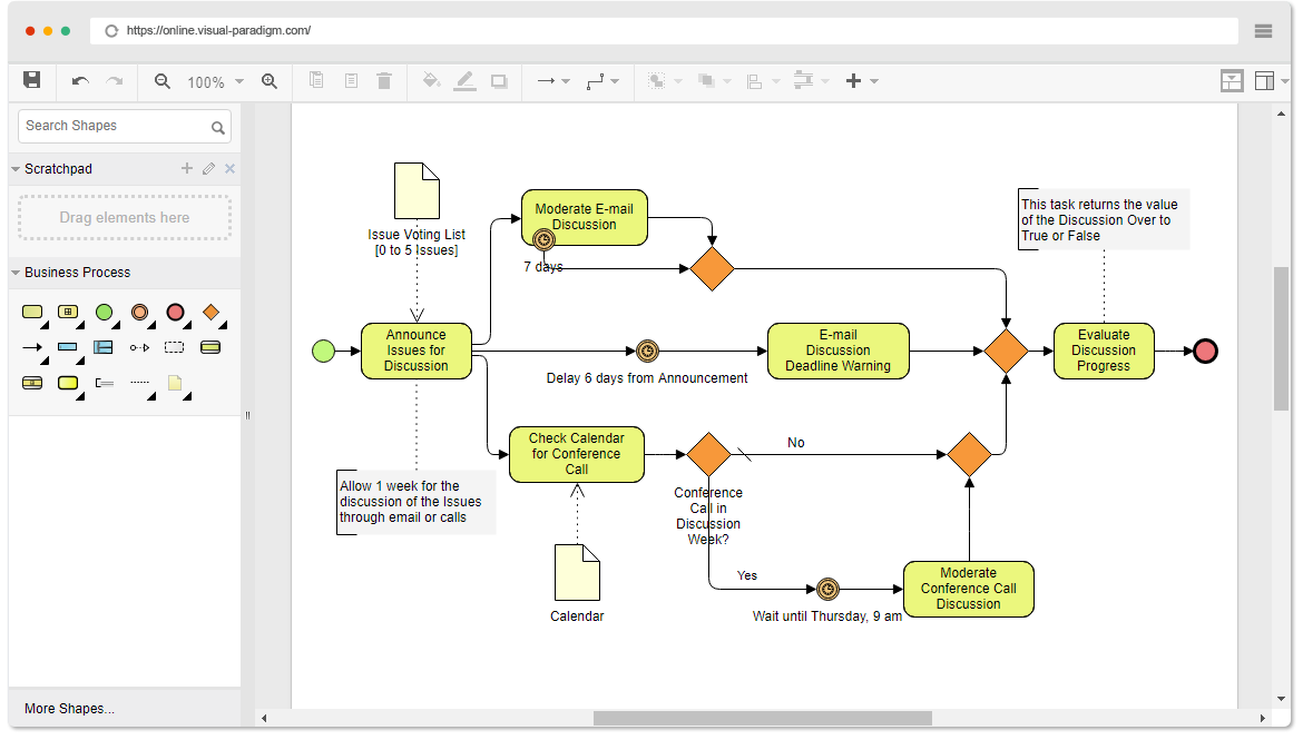 Online bpmn diagram tool bpmn diagram example discussion and moderation ccuart Choice Image