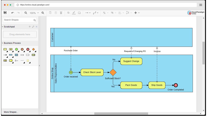 Online bpmn diagram tool bpmn diagram example purchase goods ccuart Images