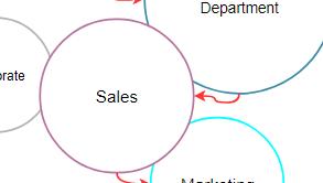bubble diagram example: office bubble diagram
