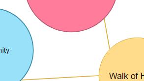 Bubble Chart Maker Free The Future