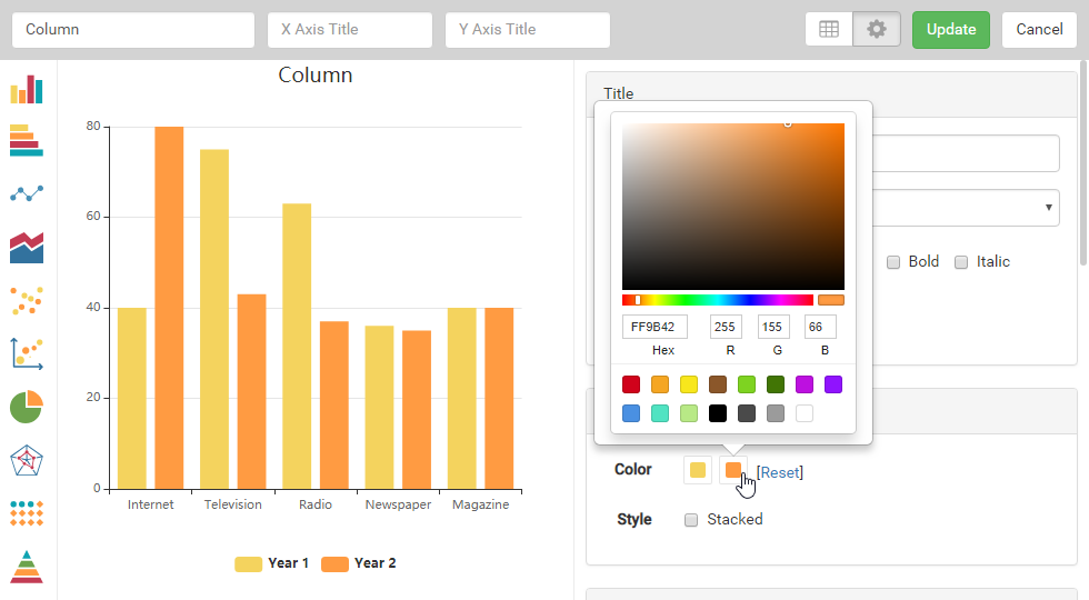 Customize colors and styles easily