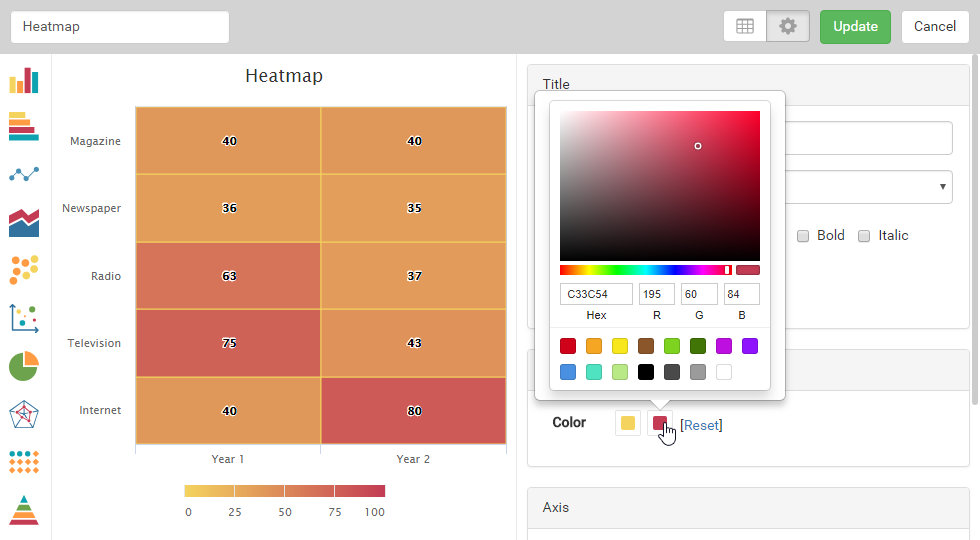 Personalize your chart with selected color and font