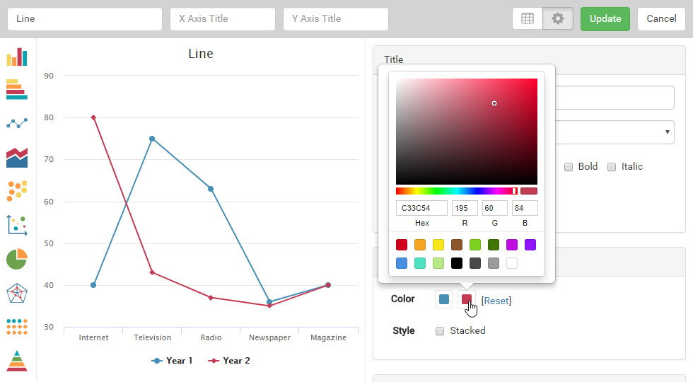 Style your chart with different colors and fonts