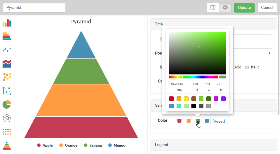 Personalized chart color and font