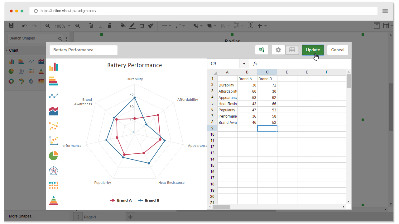 Online Radar Chart Maker Diagram Making Tool Tooldiagram Update The Data Through Hand Table Editor Change Values By Typing In Your Own Set Will Be Updated Instantly To Reflect