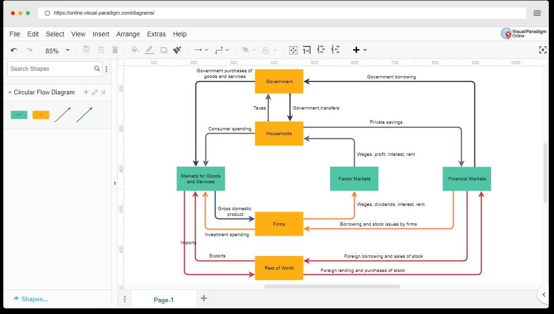 Online Circular Flow Diagram Maker