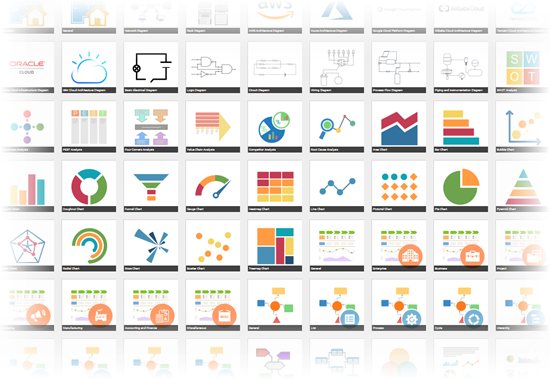 Wide range of data visualization options