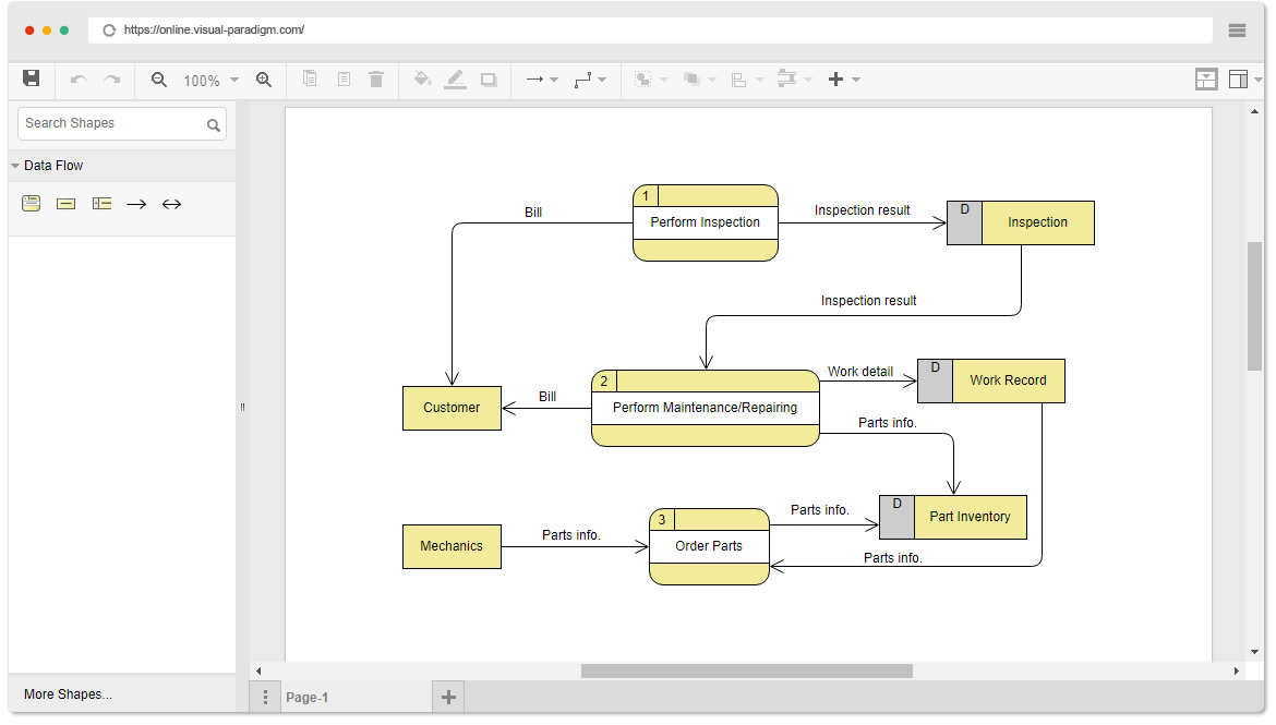 Online Data Flow Diagram Maker