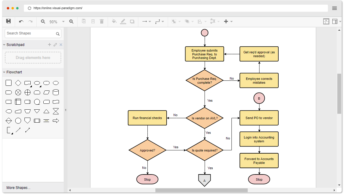 [DIAGRAM_5FD]  Online Flowchart Tool | Process Flow Diagram Online |  | Visual Paradigm Online