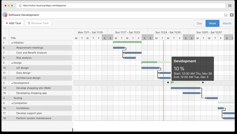 Online Gantt Chart Tool