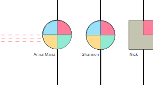 Genograms example: Anna's Heritage