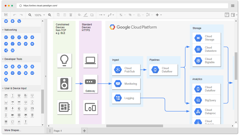 Google Diagram Maker Easy Rules Of Wiring Diagram