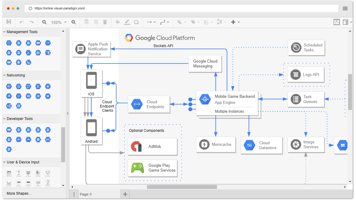 Google Cloud Platform Diagram Tool