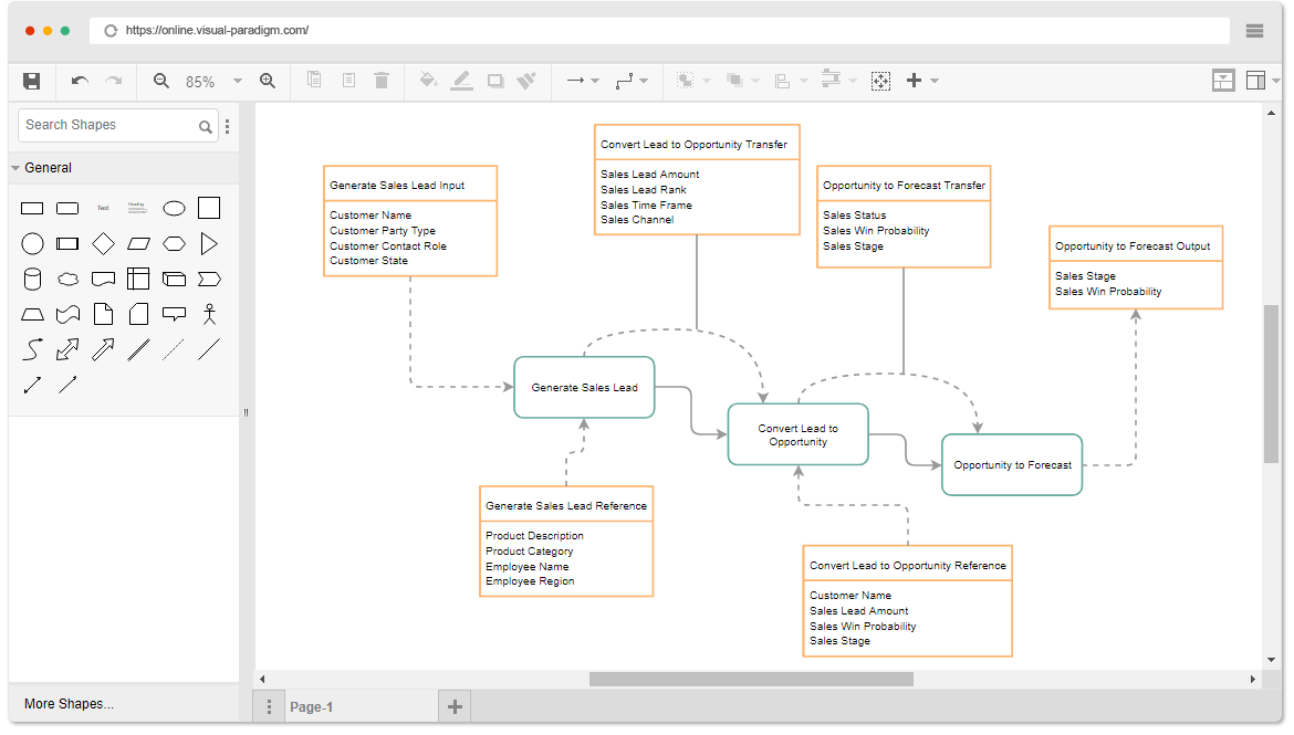 Information Flow Diagram Software