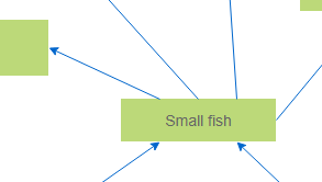 Interrelationship diagram example: Food Chain Diagram template (Drawn with the online Interrelationship diagram software)