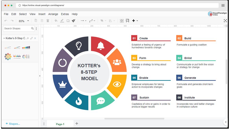 Online Kotter's 8-Step Change Model Template