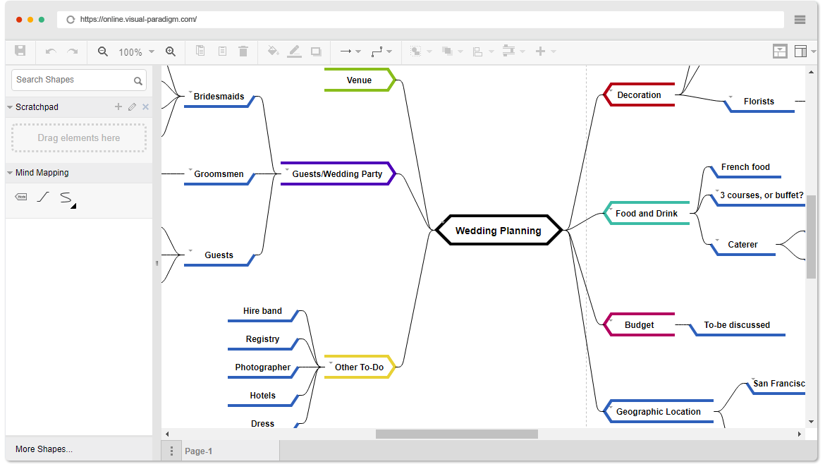 Online Mind Mapping Software