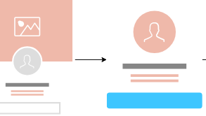 Mobile App User Flow example: Mobile Profile Editing