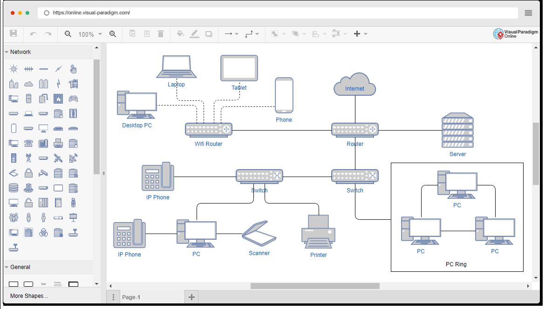 supply chain diagramme netzwerkdiagramm software  netzwerkdiagramm software