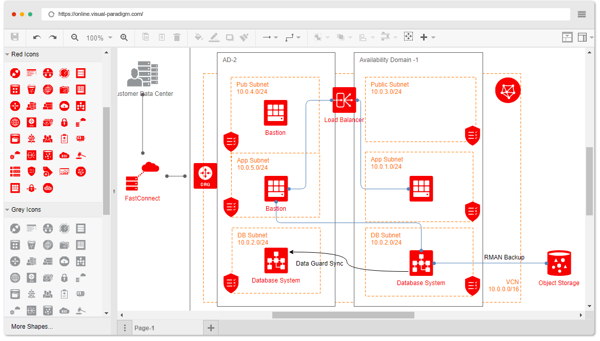 Oracle Cloud Architecture Diagram Tool