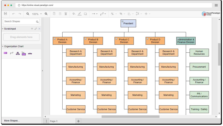 Online Organigramm Maker