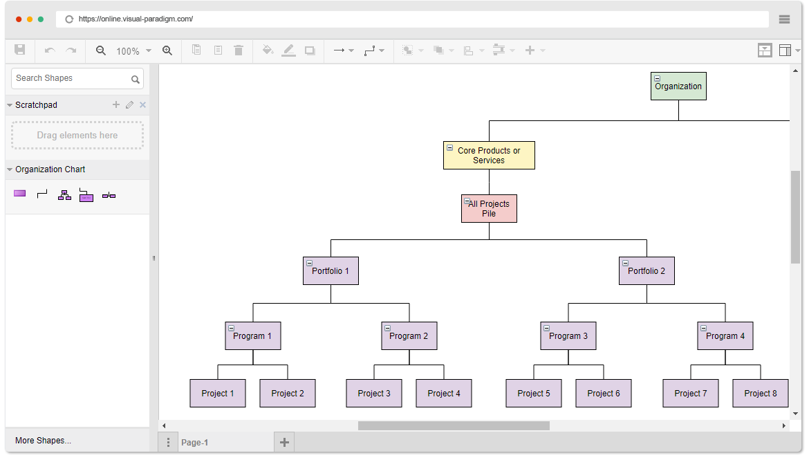 Organization Chart Example With Project Drawn The Online