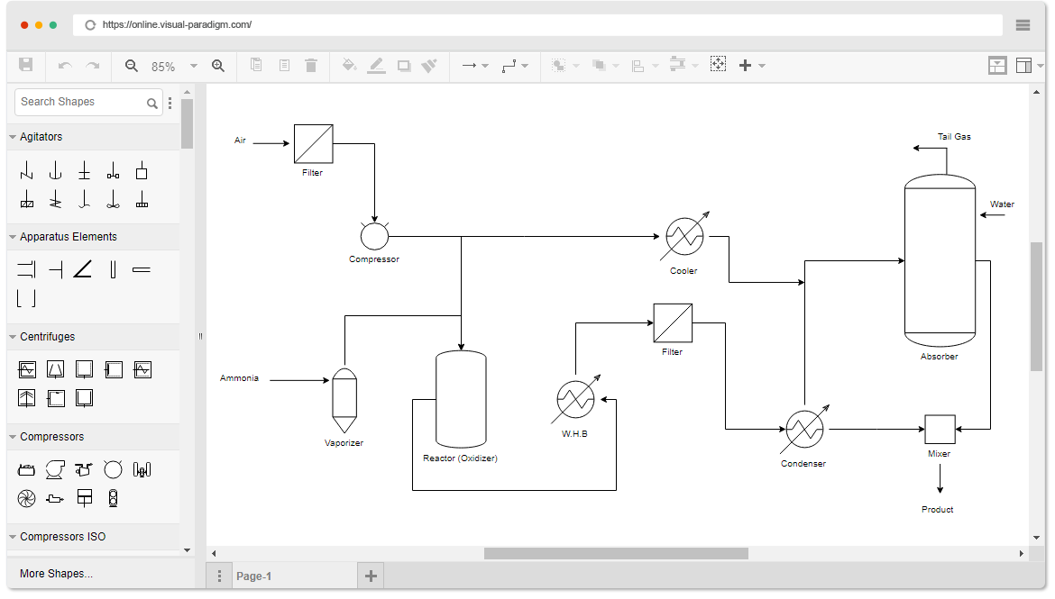 [FPWZ_2684]  Process Flow Diagram Software | Process Flow Diagram Online |  | Visual Paradigm Online