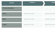 プロセスマップデザイナ