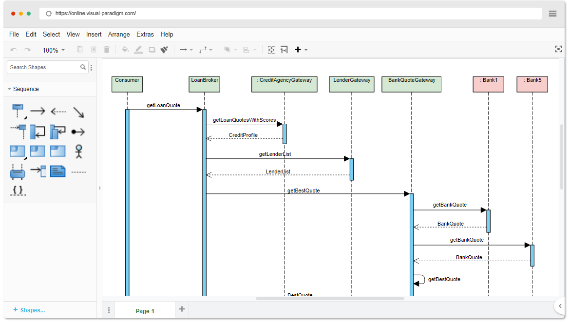 Sequence Diagram Software