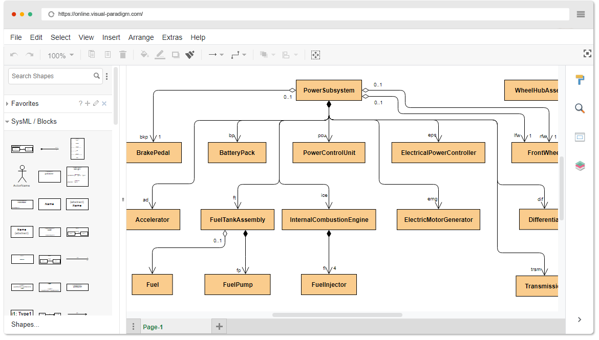SysML Block Definition Diagram Tool