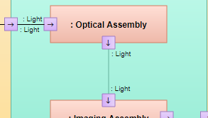 Is A Sample Of An Internal Block Diagram That You Are Going To Draw