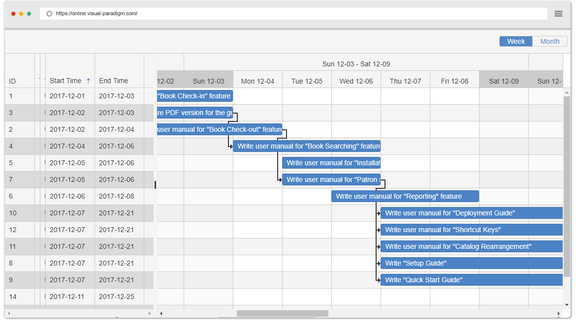 Gantt Chart for task management