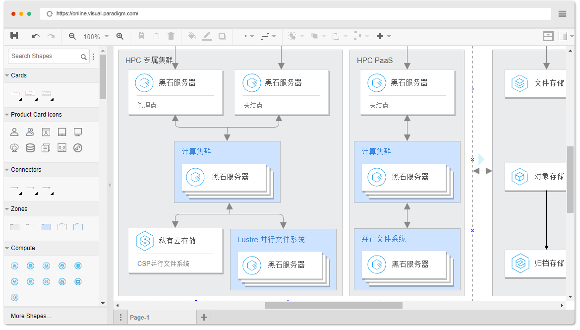 Tencent Cloud Architecture Diagram Software