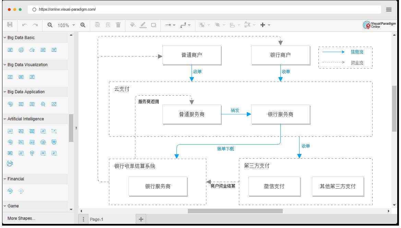 Tencent cloud architecture diagram software tencent cloud architecture diagram example wechat cloud payment solution tencent cloud ccuart Choice Image