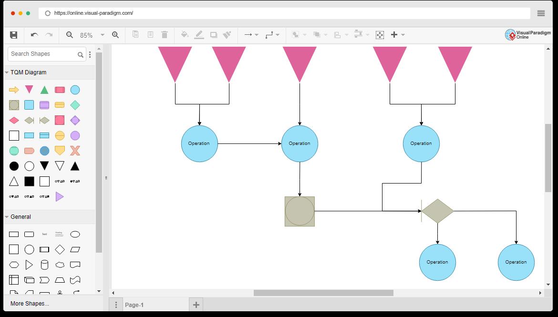 Online Tqm Diagram Software